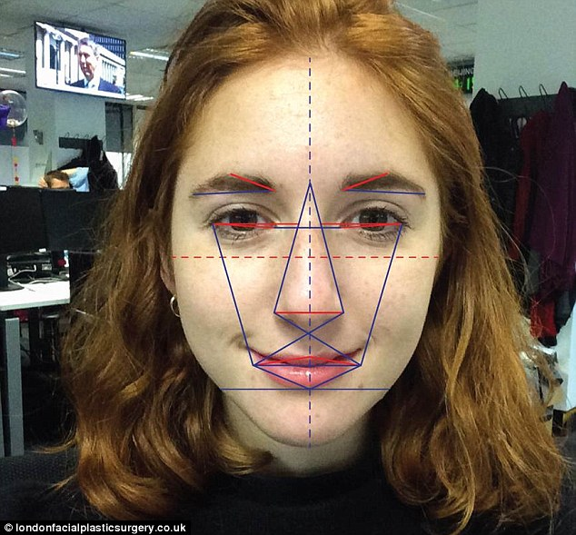 Kate Samuelson, also 24, was graded at 81.08 per cent. Dr De Silva said that she has a beautiful oval shaped facealmost identical in shape to Kendall Jenner and good forehead symmetry.