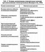 Лечение преднизолоном последствия – Лечение аллергии Преднизолоном, лавровым листом, сельдереем, гомеопатией — последствия