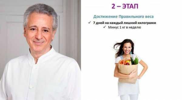 Диете Доктора Сайкова. Диета для похудения Сайкова – особенности, преимущества и результаты