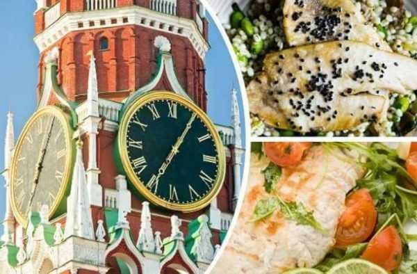 диета кремлевская разрешенные продукты