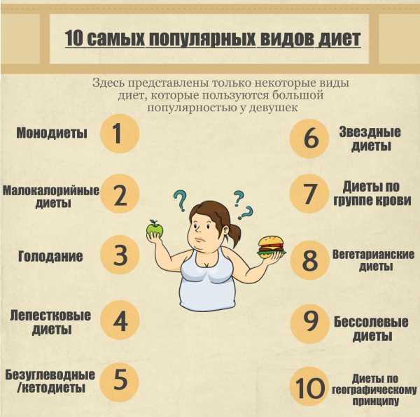 Как Сбросить 10 Кг Веса. Как похудеть на 10 кг за месяц и обрести фигуру мечты
