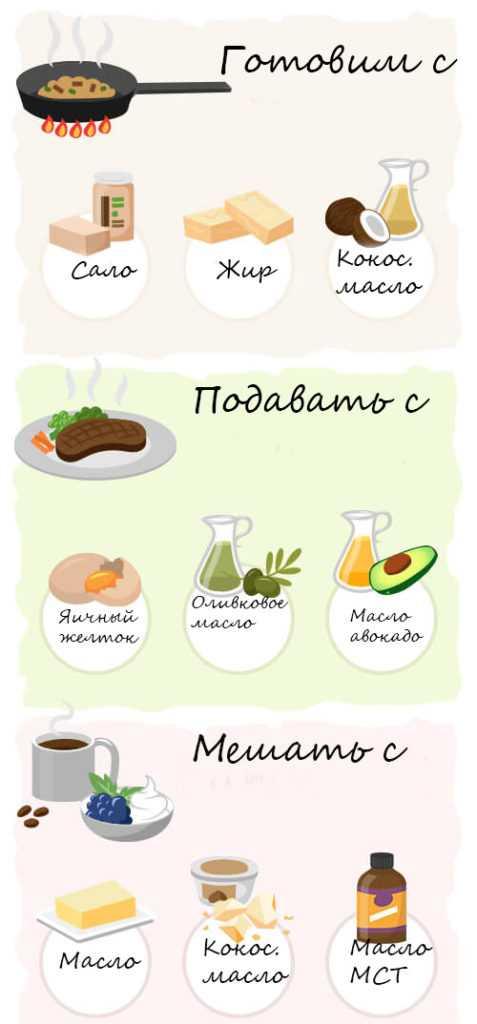 Нужно Ли Растительное Масло При Диете. Какое растительное масло выбрать при похудении?