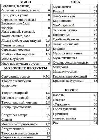 Китайская Капуста На Кремлевской Диете. Кремлевская диета: С капустой худеть веселей