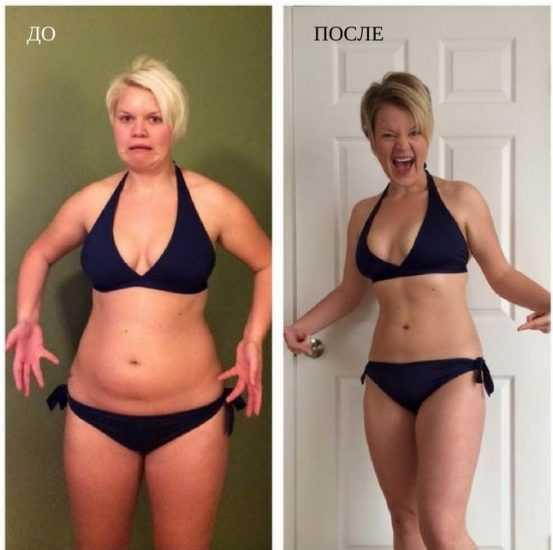 Антицеллюлитная диета на 10 дней результаты