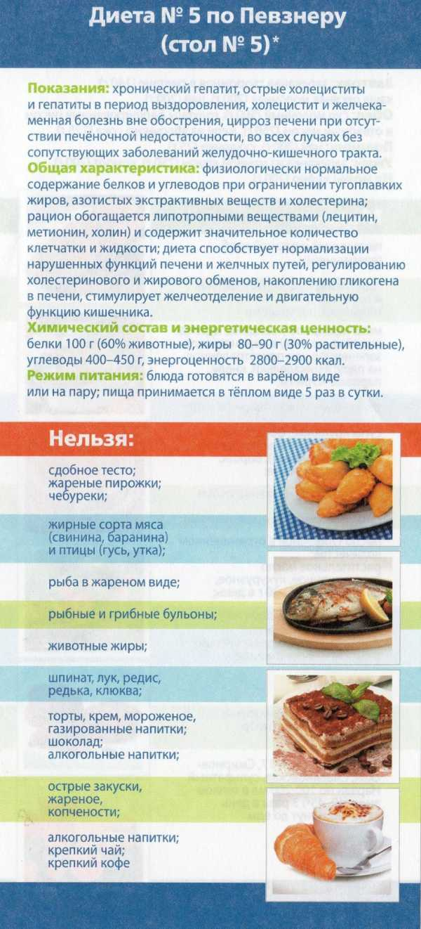 Можно Ли Есть Яйца При Диете 5. Диета 5 стол: что можно, чего нельзя (таблица), меню на неделю